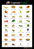 cognates-poster-food